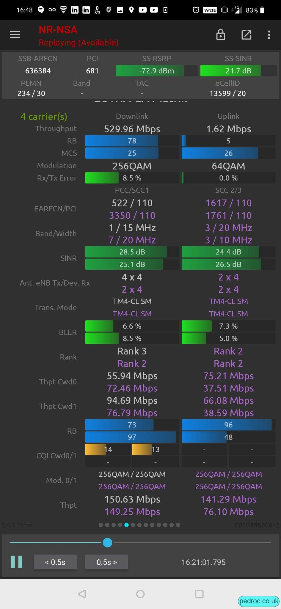 4G field test performance on the BT/EE Ericsson 5G site.