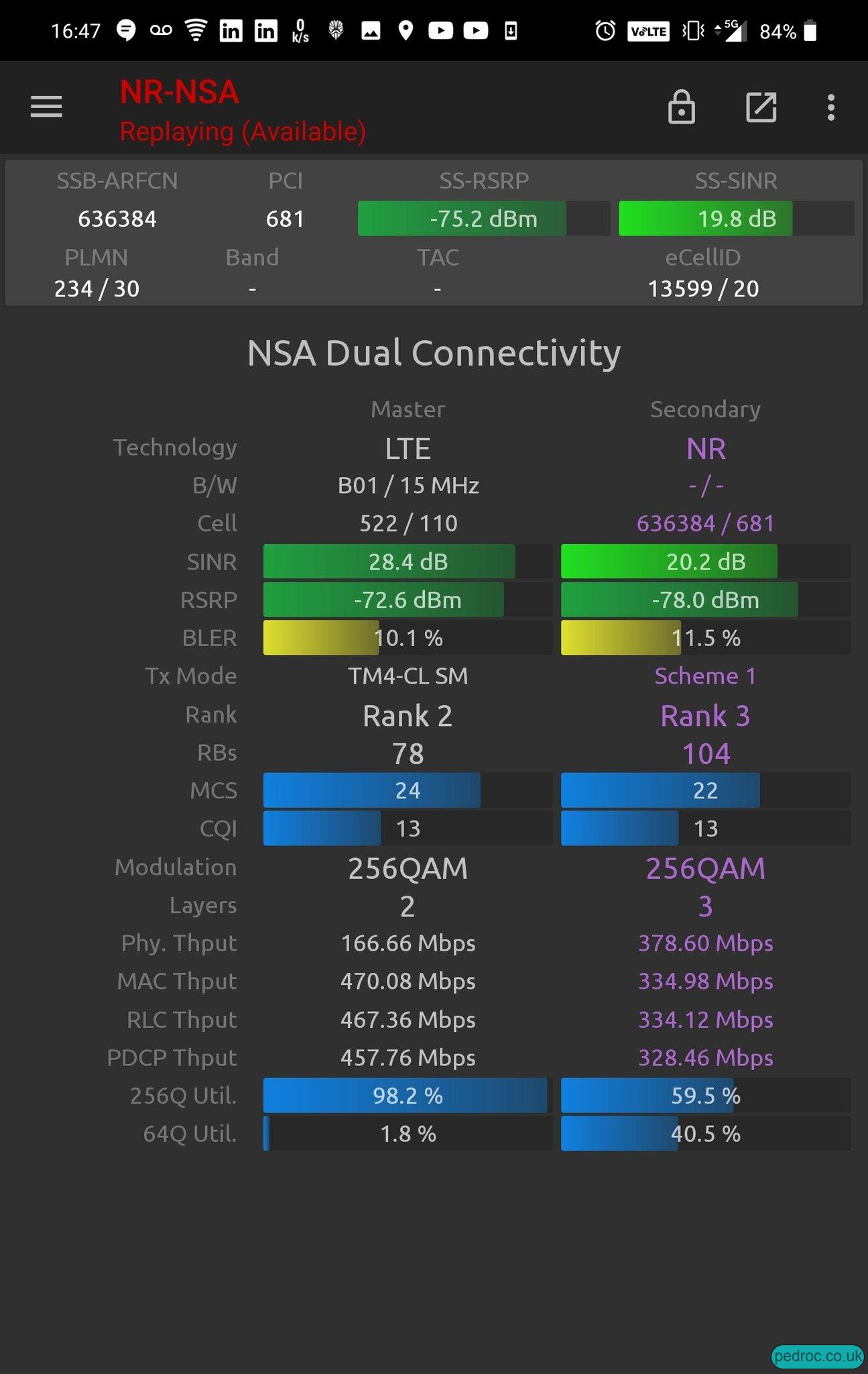 EN-DC 5G field test performance on the BT/EE Ericsson 5G site.