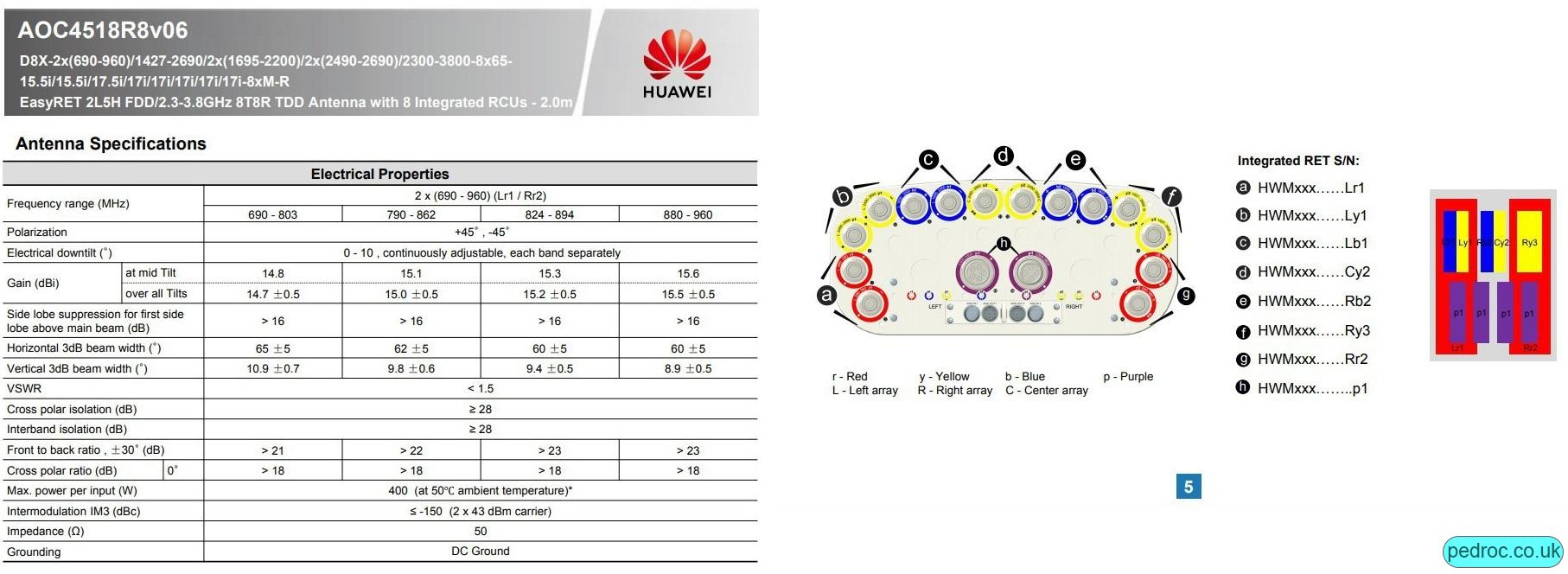 Specifications for the Huawei AOC 4518R8v06 antenna used for EE 8T8R 5G.