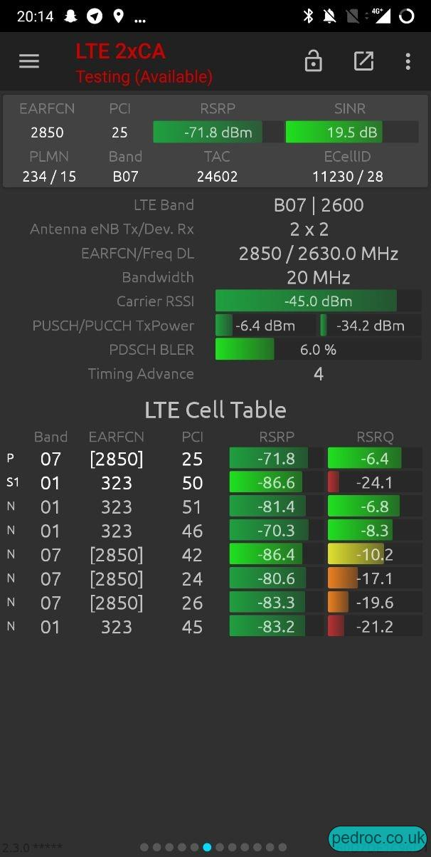 Vodafone B38 Massive MIMO on 4G