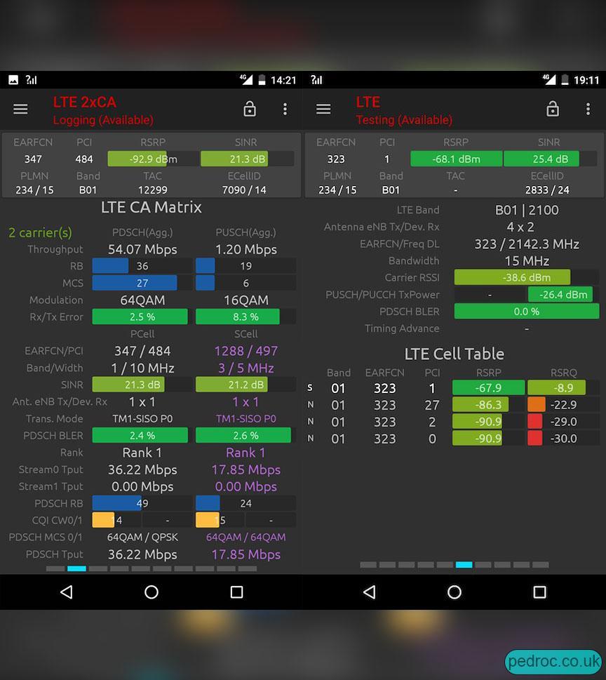 Two Network Signal Guru screenshots of Vodafone's L18 and L21