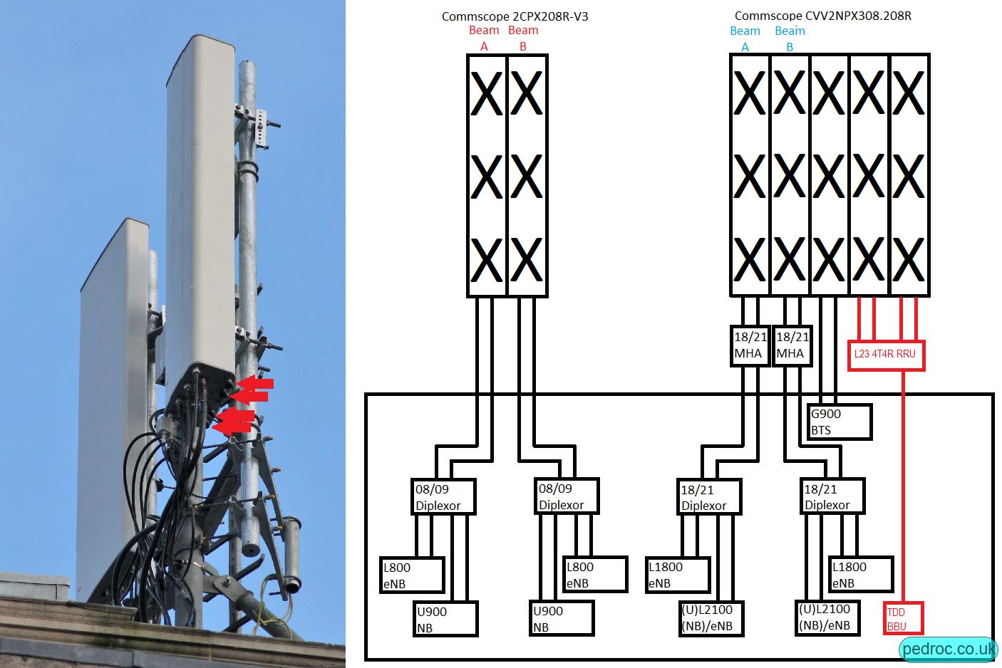 Antenna Schematics for the 2300MHz masts