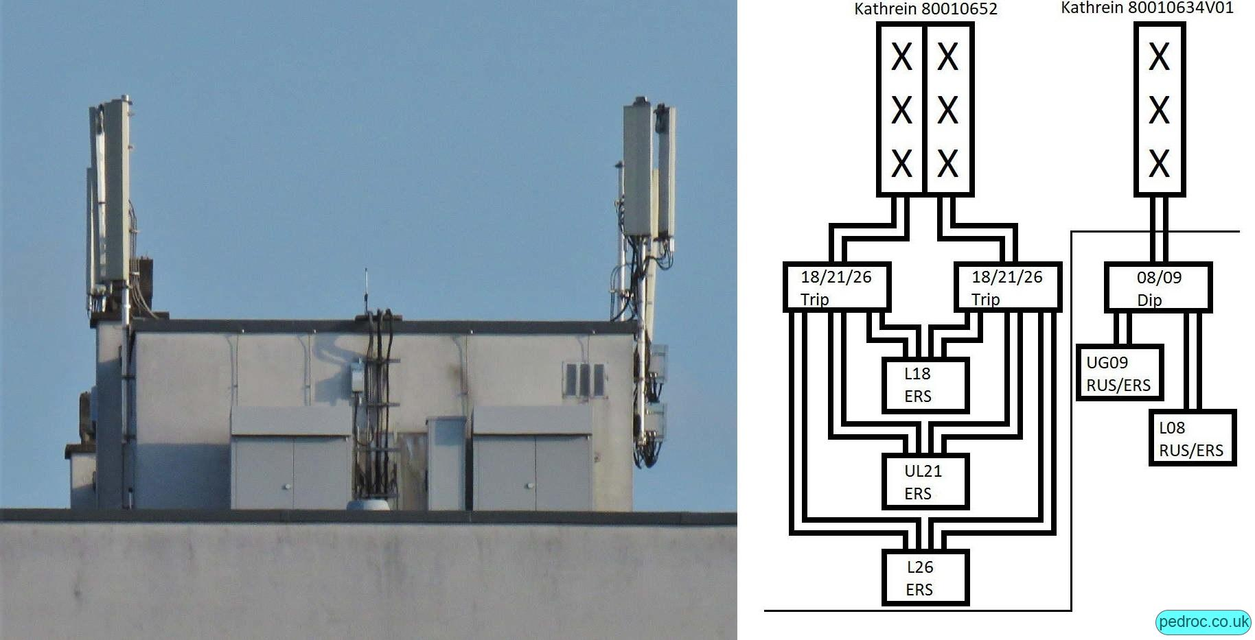 A Swisscom quad 4G carrier site in Basel.