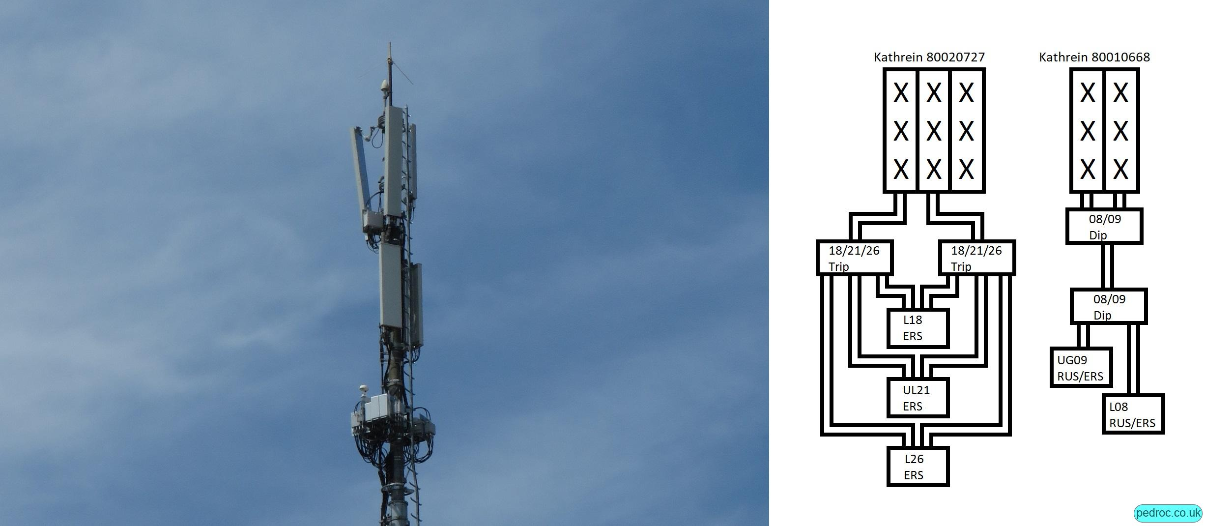 Swisscom Bern Ey 8 4CA
