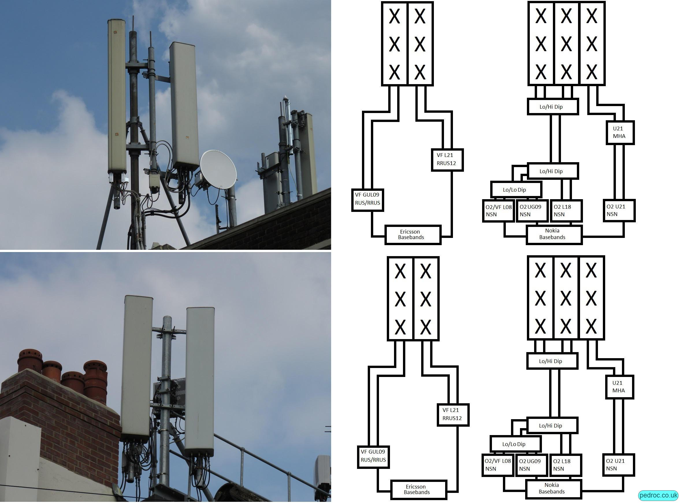 Two masts with LTE 900MHz in/around Leytonstone