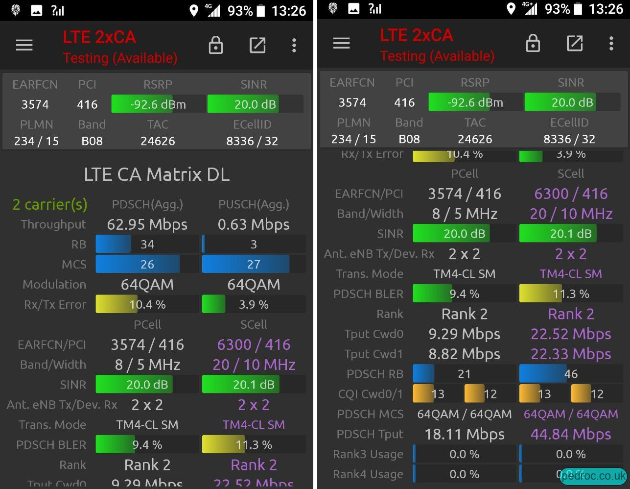 Vodafone's South Huawei 900MHz 4G