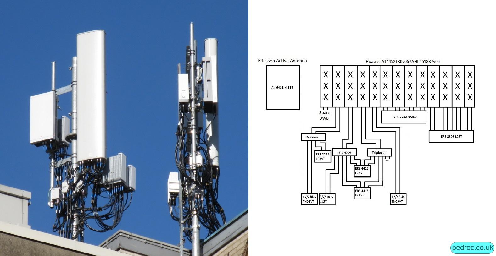Beacon 2 dual 5G build Ericsson Radio System (ERS): ERS 8808 for O2 2300MHz, 8823 for Vodafone 5G, ERS2217 for 800MHz and ERS 4415s for Vodafone L26 4T4R and shared 2100MHz, AIR6488 Massive MIMO for O2 5G. Huawei A144521R0v06/AHP4518R7v06 passive antennas