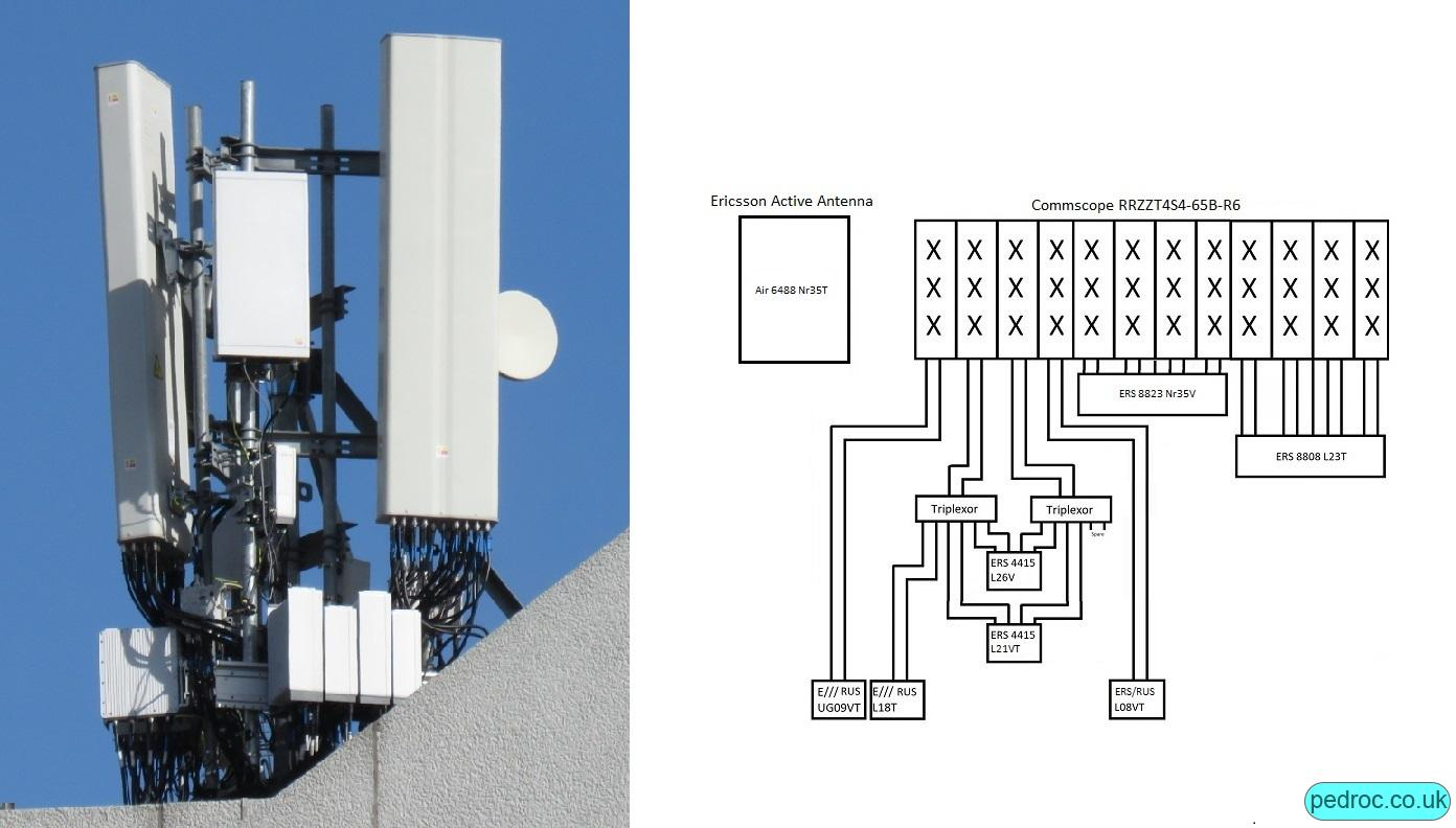 Beacon 2 5G build with Ericsson Radio System (ERS) 4415 for 2100MHz, alongside ERS 8808 for O2 2300MHz, ERS2217/RUS for 800MHz and ERS 4415 for Vodafone L26 4T4R, AIR6488 Massive MIMO for O2 5G, ERS 8823 for Vodafone 5G. Commscope RZZT4S4-65B-R6 passive antennas