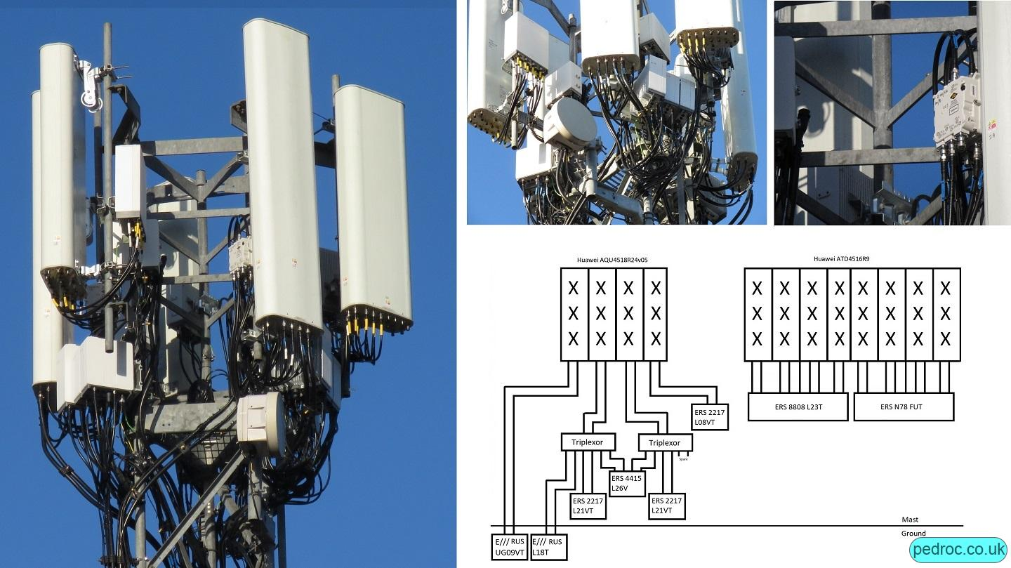 Beacon 2 build with dual 2100MHz Ericsson Radio System (ERS) 2217 per sector, alongside ERS 8808 for O2 2300MHz, ERS2217 for 800MHz and ERS 4415 for Vodafone L26 4T4R. Triplexors on the quad band Huawei AQU4518R24v05 high ports to enable the 1800MHz, dual 2100MHz, 4T4R 2600MHz on four high ports per sector. Huawei ATD4516R9 for 8T8R 2300MHz + N78 5G in future.