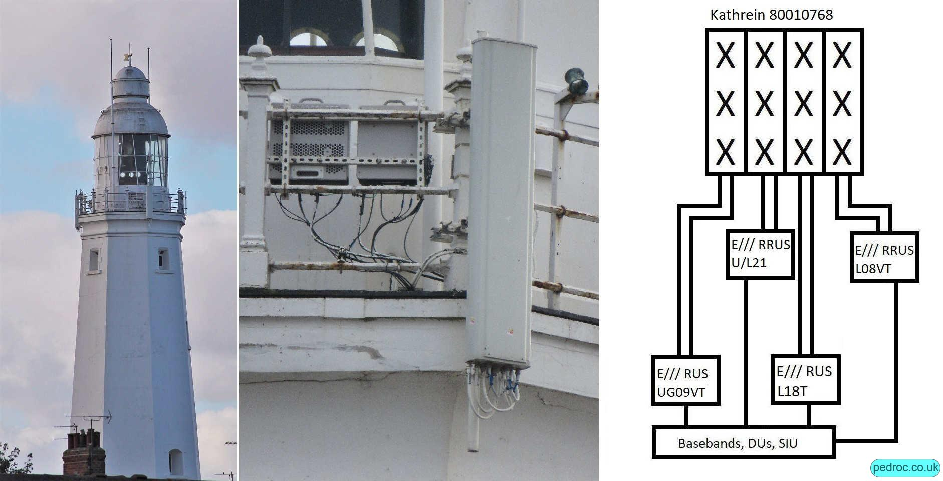 High Capacity Configuration using Kathrein quad band 80010768 antennas. UG09, L18, L08 off RRUS11, U/L21 off RRUS12.