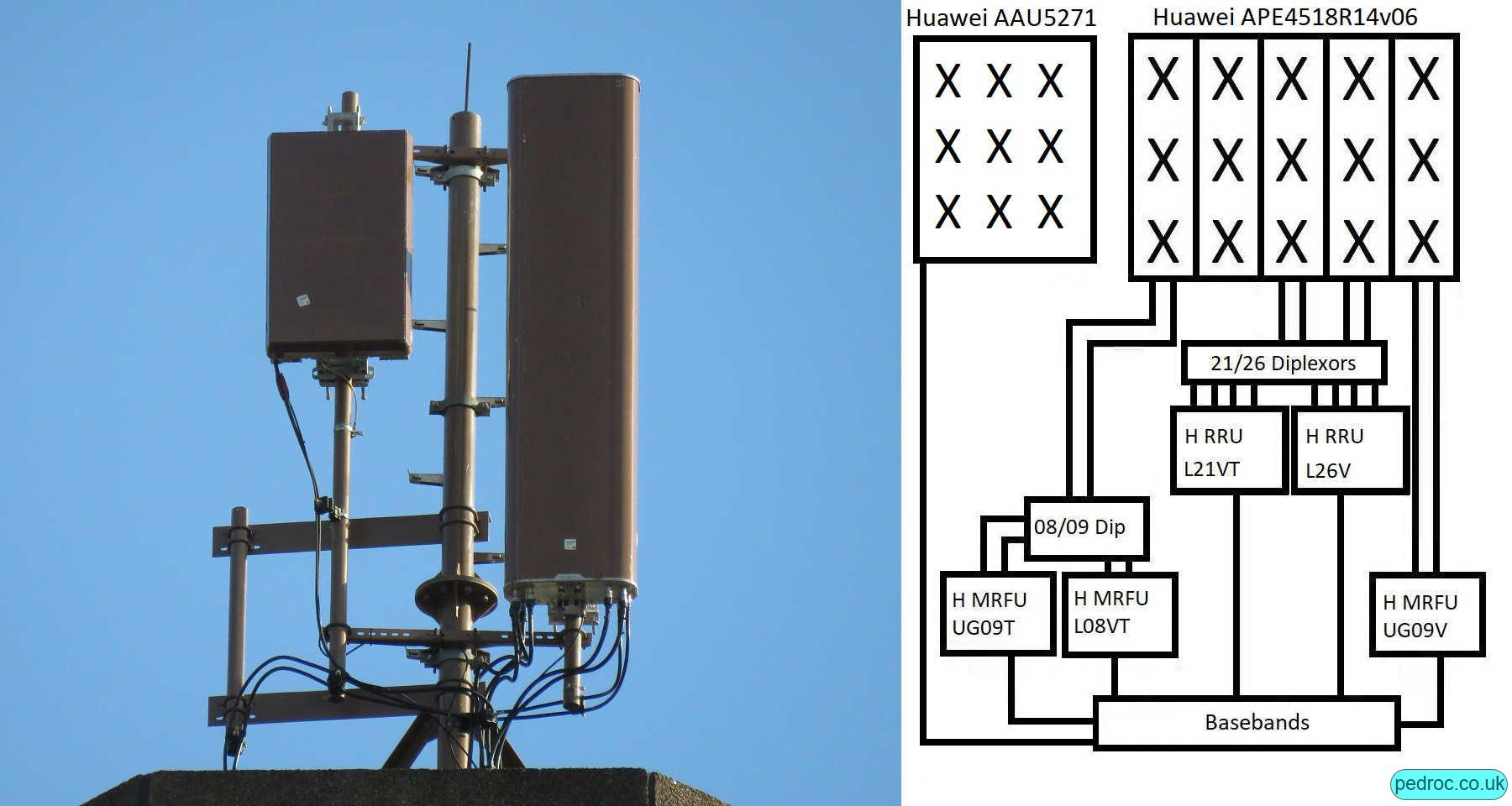 Vodafone Huawei extremely high site with Huawei APE4518R14v07 antennas and Huawei Massive MIMO.
