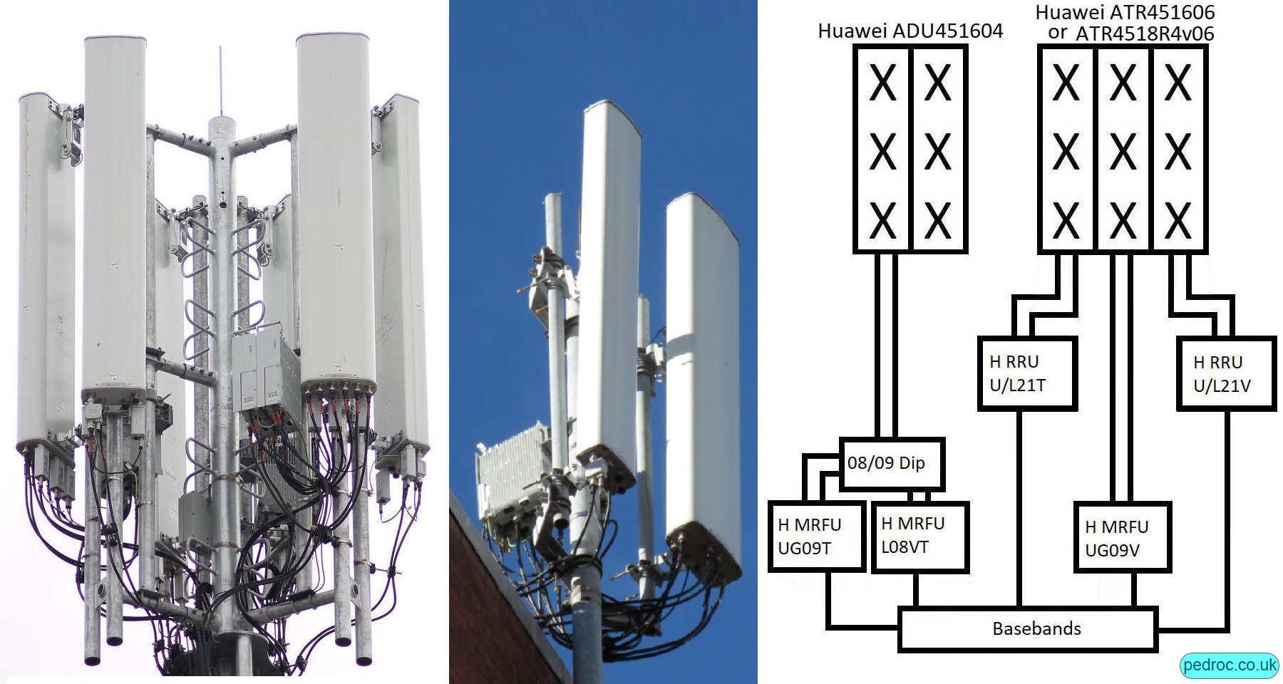 Vodafone Huawei medium site with Huawei ADU451604 and ATR451606 antennas and Huawei 2100MHz RRUs.
