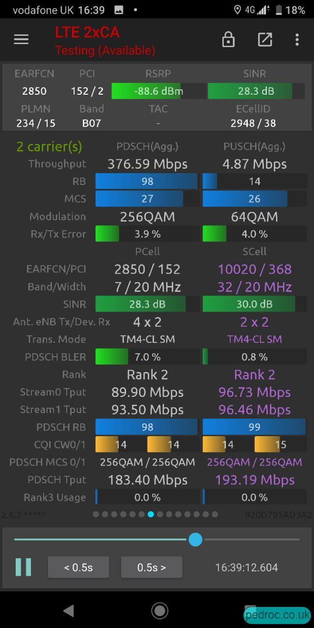 376Mbps on L26+L14 in NSG